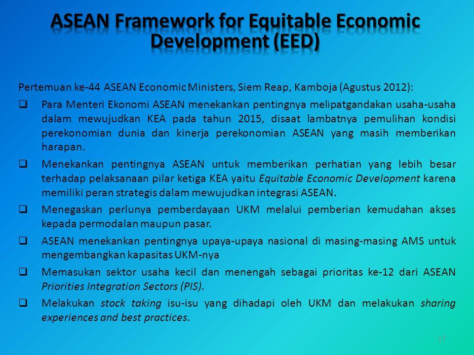 Pertemuan ke-44 ASEAN Economic Ministers, Siem Reap, Kamboja (Agustus 2012):  Para Menteri Ekonomi ASEAN menekankan pentingnya melipatgandakan usaha-
