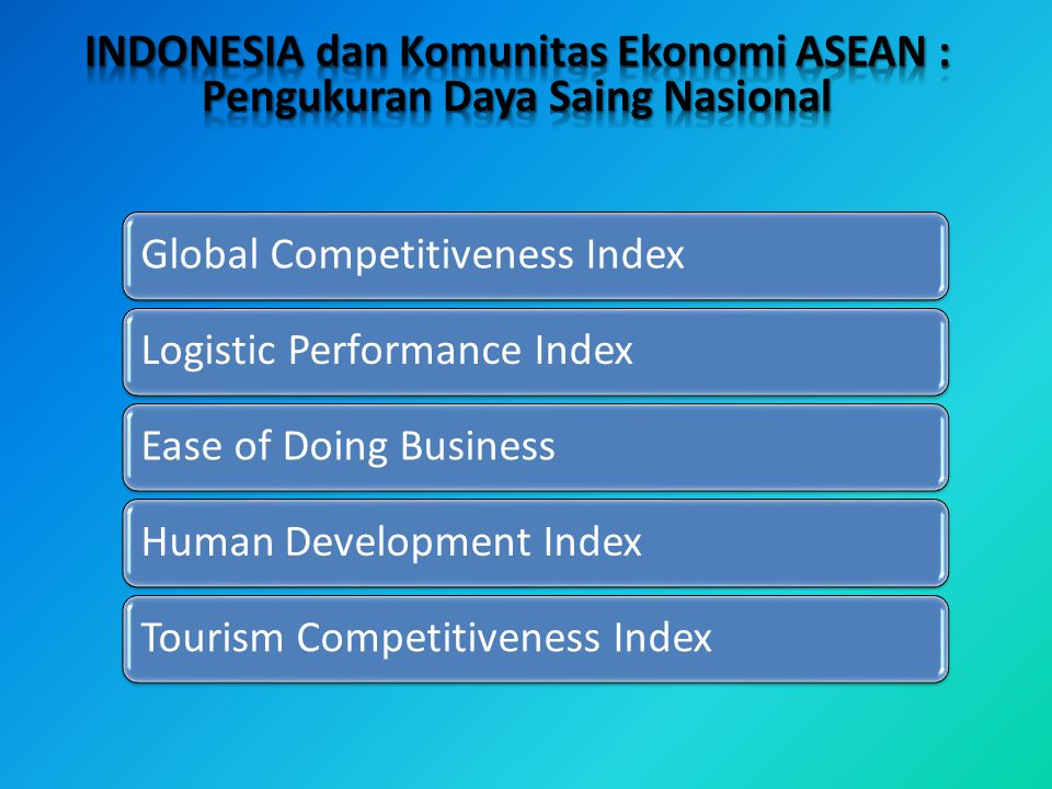 Global Competitiveness IndexLogistic Performance IndexEase of Doing BusinessHuman Development IndexTourism Competitiveness Index