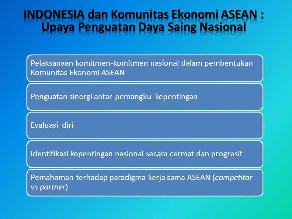 Pelaksanaan komitmen-komitmen nasional dalam pembentukan Komunitas Ekonomi ASEAN Penguatan sinergi antar-pemangku kepentinganEvaluasi diriIdentifikasi