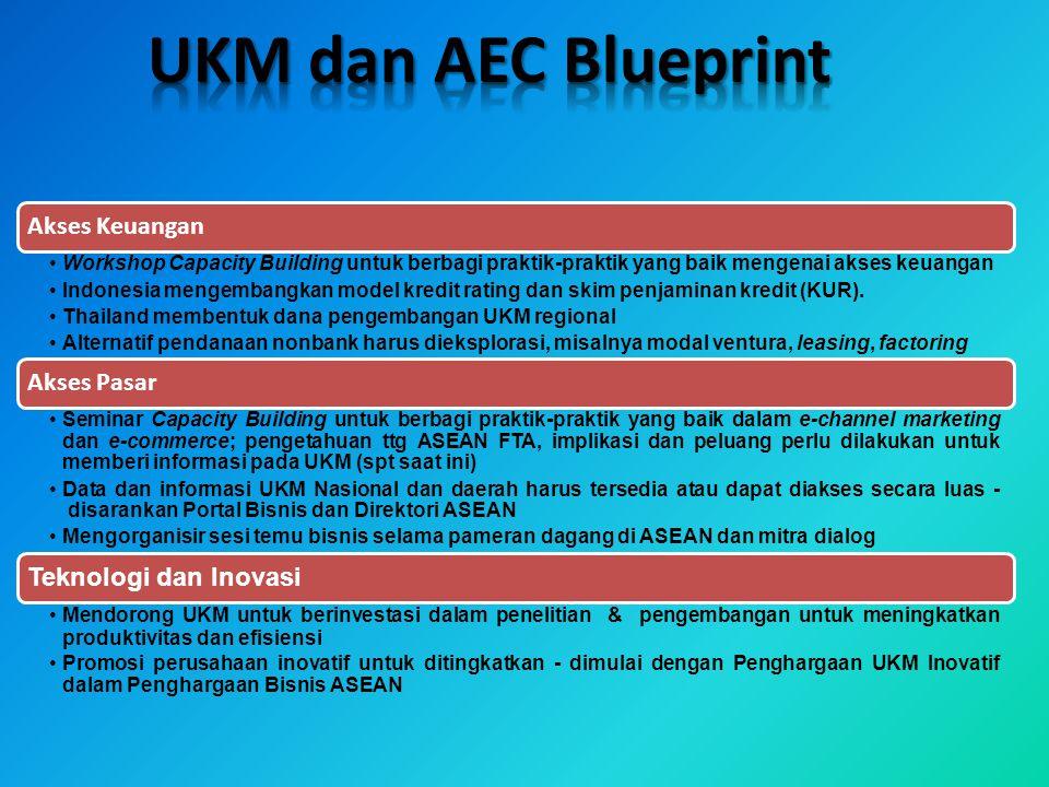 Akses Keuangan Workshop Capacity Building untuk berbagi praktik-praktik yang baik mengenai akses keuangan Indonesia mengembangkan model kredit rating