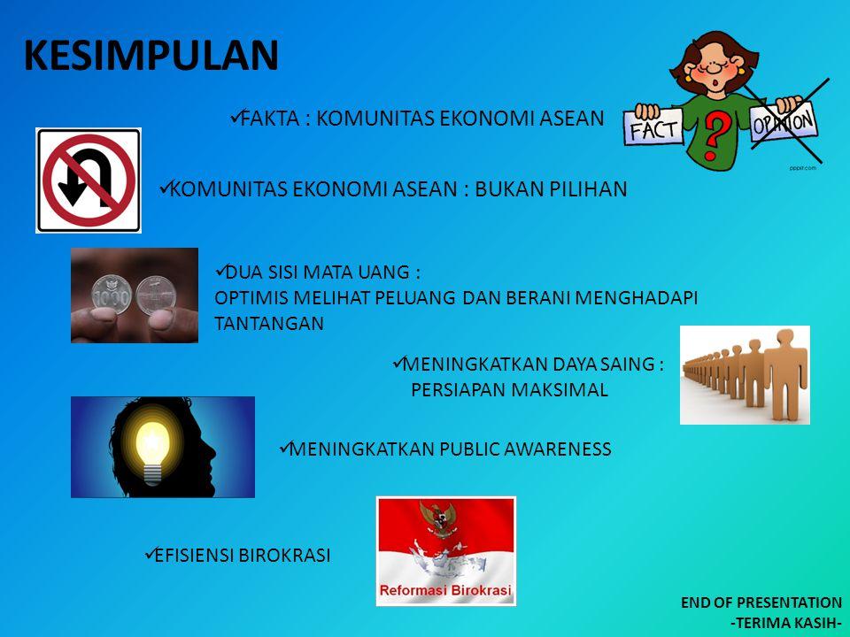 KESIMPULAN FAKTA : KOMUNITAS EKONOMI ASEAN KOMUNITAS EKONOMI ASEAN : BUKAN PILIHAN DUA SISI MATA UANG : OPTIMIS MELIHAT PELUANG DAN BERANI MENGHADAPI