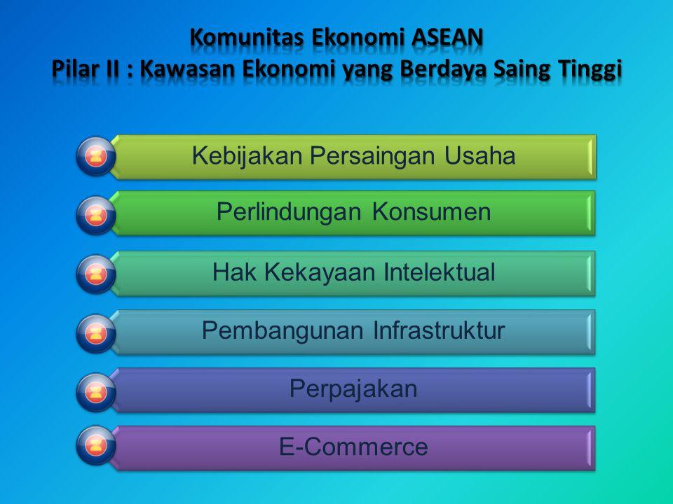 Kebijakan Persaingan Usaha Perlindungan Konsumen Hak Kekayaan Intelektual Pembangunan Infrastruktur Perpajakan E-Commerce