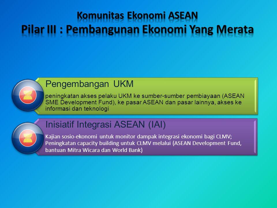 C. Equitable Economic Development (EED) Pengembangan UKM peningkatan akses pelaku UKM ke sumber-sumber pembiayaan (ASEAN SME Development Fund), ke pas