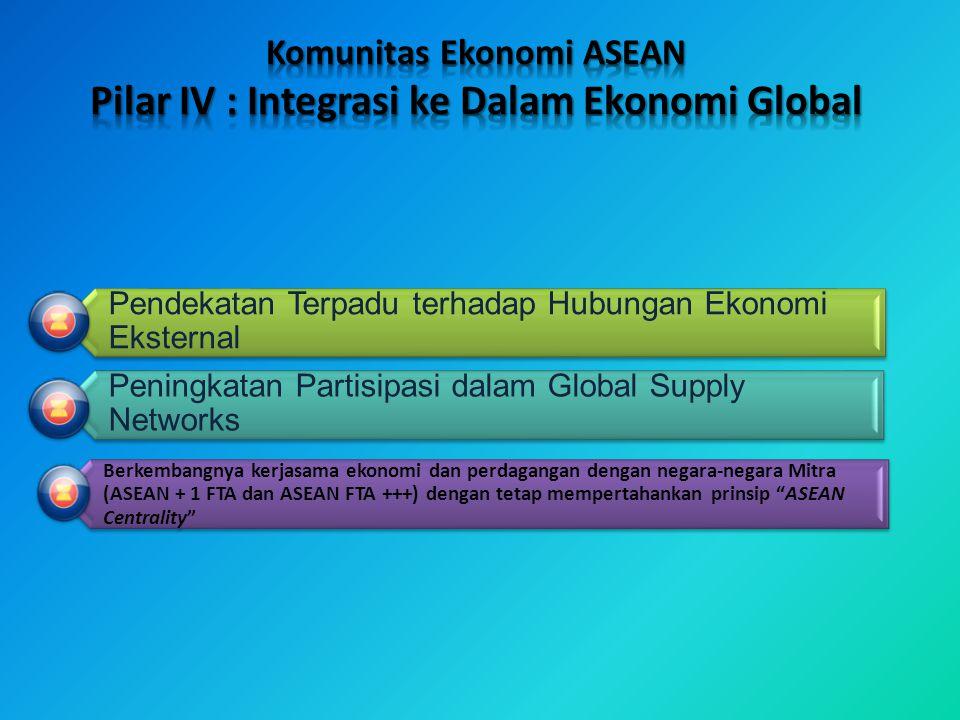 Pendekatan Terpadu terhadap Hubungan Ekonomi Eksternal Peningkatan Partisipasi dalam Global Supply Networks Berkembangnya kerjasama ekonomi dan perdag