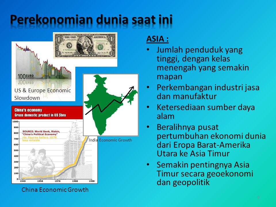 9 US & Europe Economic Slowdown India Economic Growth China Economic Growth ASIA : Jumlah penduduk yangtinggi, dengan kelasmenengah yang semakinmapan