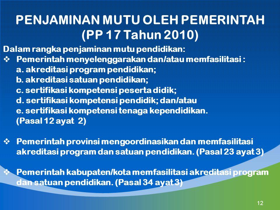 Dalam rangka penjaminan mutu pendidikan:  Pemerintah menyelenggarakan dan/atau memfasilitasi : a. akreditasi program pendidikan; b. akreditasi satuan
