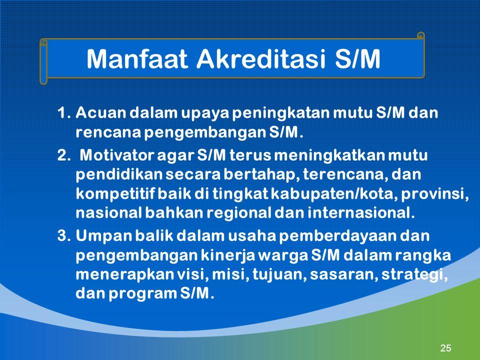1.Acuan dalam upaya peningkatan mutu S/M dan rencana pengembangan S/M. 2. Motivator agar S/M terus meningkatkan mutu pendidikan secara bertahap, teren