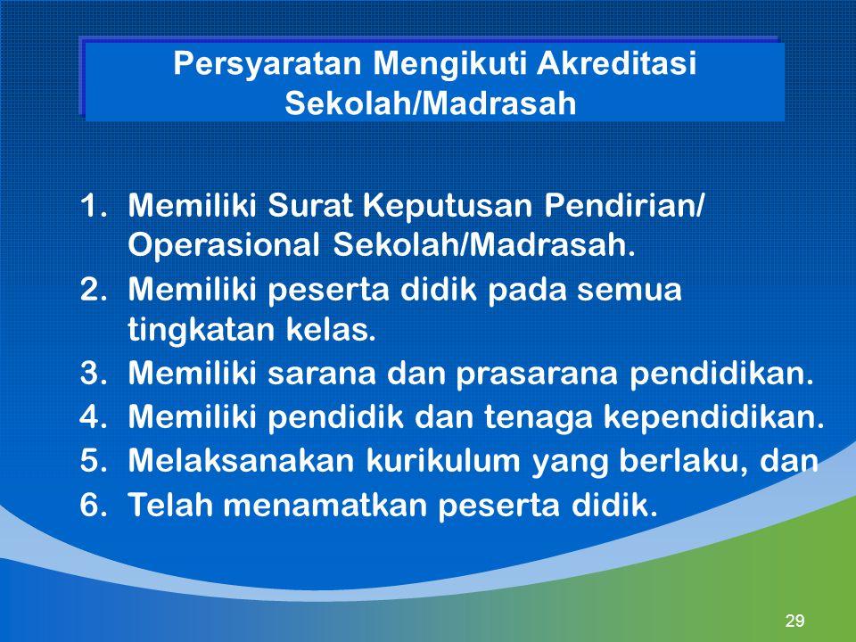 1.Memiliki Surat Keputusan Pendirian/ Operasional Sekolah/Madrasah. 2.Memiliki peserta didik pada semua tingkatan kelas. 3.Memiliki sarana dan prasara