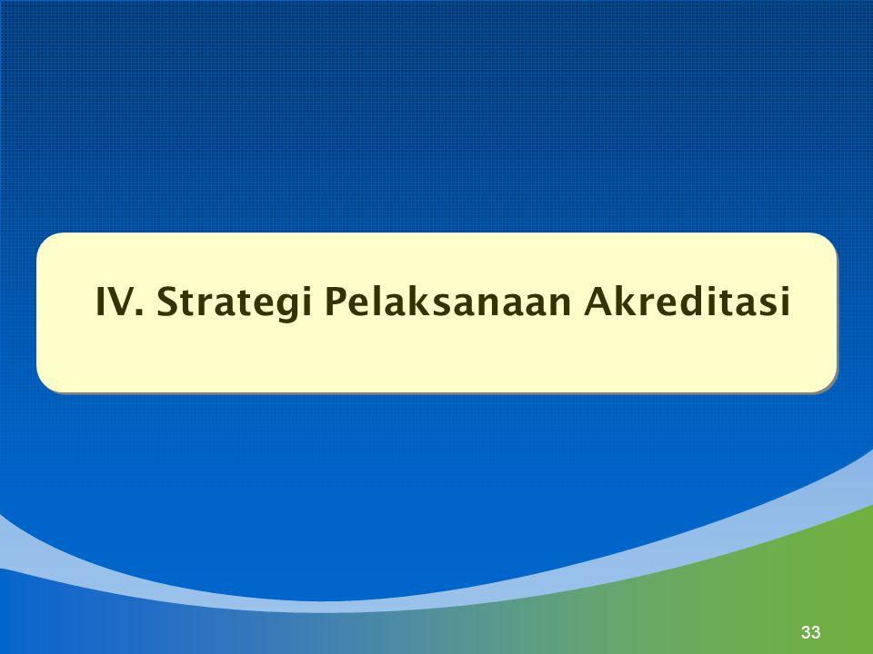 IV. Strategi Pelaksanaan Akreditasi 33