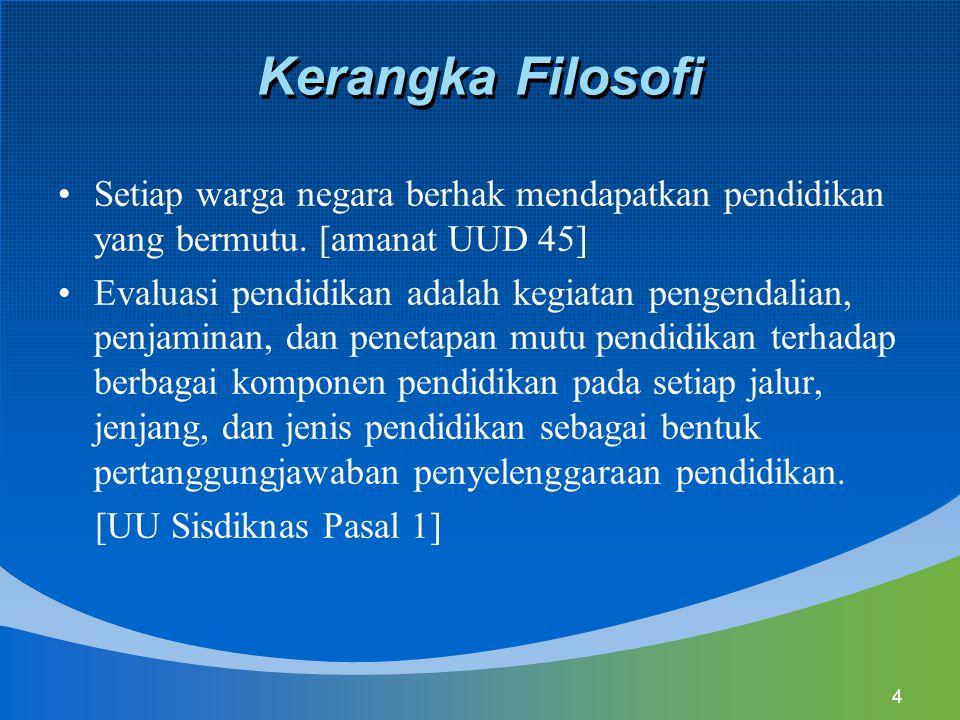 Kerangka Filosofi Setiap warga negara berhak mendapatkan pendidikan yang bermutu. [amanat UUD 45] Evaluasi pendidikan adalah kegiatan pengendalian, pe