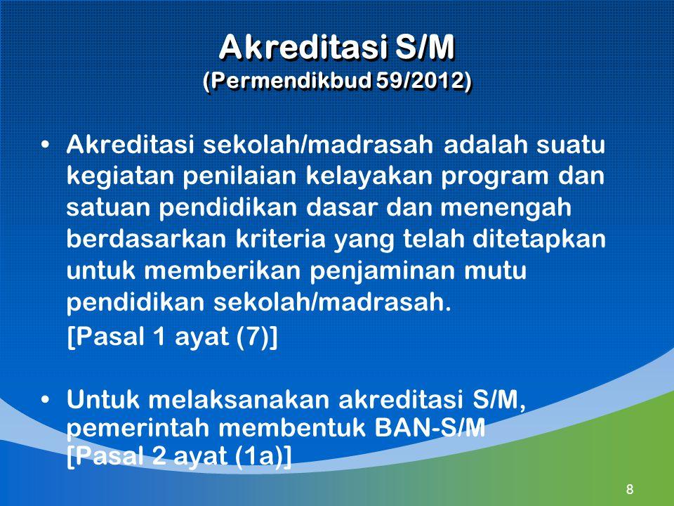 Akreditasi S/M (Permendikbud 59/2012) Akreditasi sekolah/madrasah adalah suatu kegiatan penilaian kelayakan program dan satuan pendidikan dasar dan me