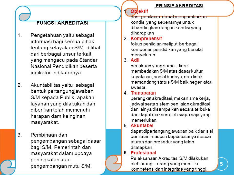 1.Memiliki Surat Keputusan Pendirian/Operasional Sekolah/Madrasah.