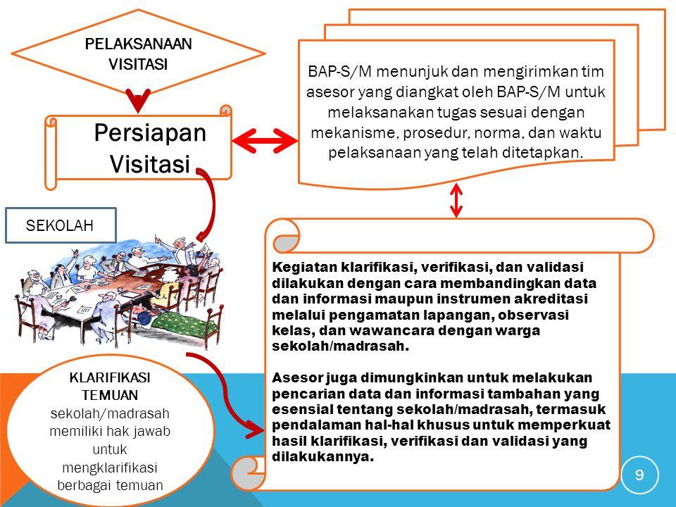 9 PELAKSANAAN VISITASI Persiapan Visitasi BAP-S/M menunjuk dan mengirimkan tim asesor yang diangkat oleh BAP-S/M untuk melaksanakan tugas sesuai dengan mekanisme, prosedur, norma, dan waktu pelaksanaan yang telah ditetapkan.