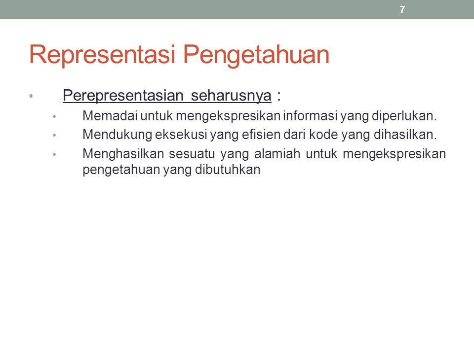 Representasi Pengetahuan Perepresentasian seharusnya : Memadai untuk mengekspresikan informasi yang diperlukan. Mendukung eksekusi yang efisien dari k