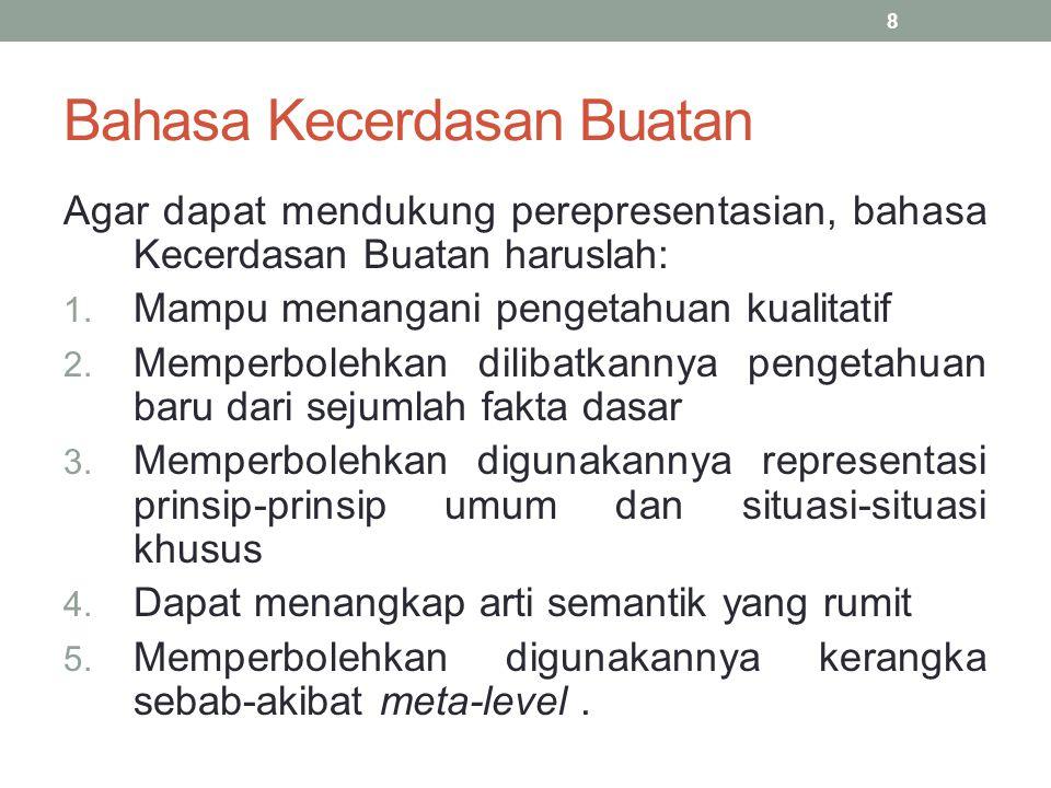 Bahasa Kecerdasan Buatan Agar dapat mendukung perepresentasian, bahasa Kecerdasan Buatan haruslah: 1. Mampu menangani pengetahuan kualitatif 2. Memper
