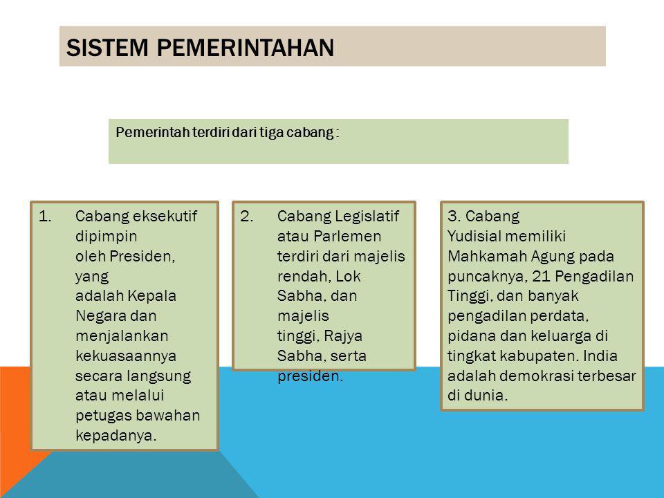 SISTEM PEMERINTAHAN Pemerintah terdiri dari tiga cabang : 1.Cabang eksekutif dipimpin oleh Presiden, yang adalah Kepala Negara dan menjalankan kekuasa