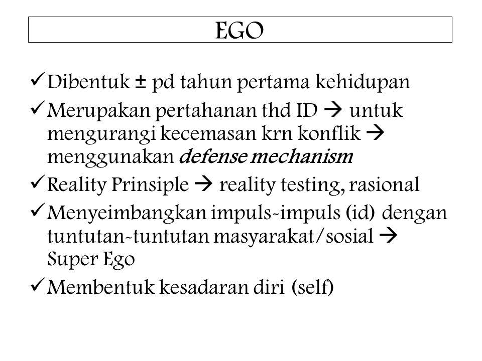 EGO Dibentuk ± pd tahun pertama kehidupan Merupakan pertahanan thd ID  untuk mengurangi kecemasan krn konflik  menggunakan defense mechanism Reality Prinsiple  reality testing, rasional Menyeimbangkan impuls-impuls (id) dengan tuntutan-tuntutan masyarakat/sosial  Super Ego Membentuk kesadaran diri (self)
