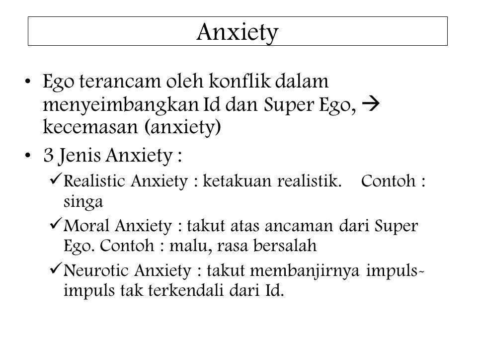 Anxiety Ego terancam oleh konflik dalam menyeimbangkan Id dan Super Ego,  kecemasan (anxiety) 3 Jenis Anxiety : Realistic Anxiety : ketakuan realistik.