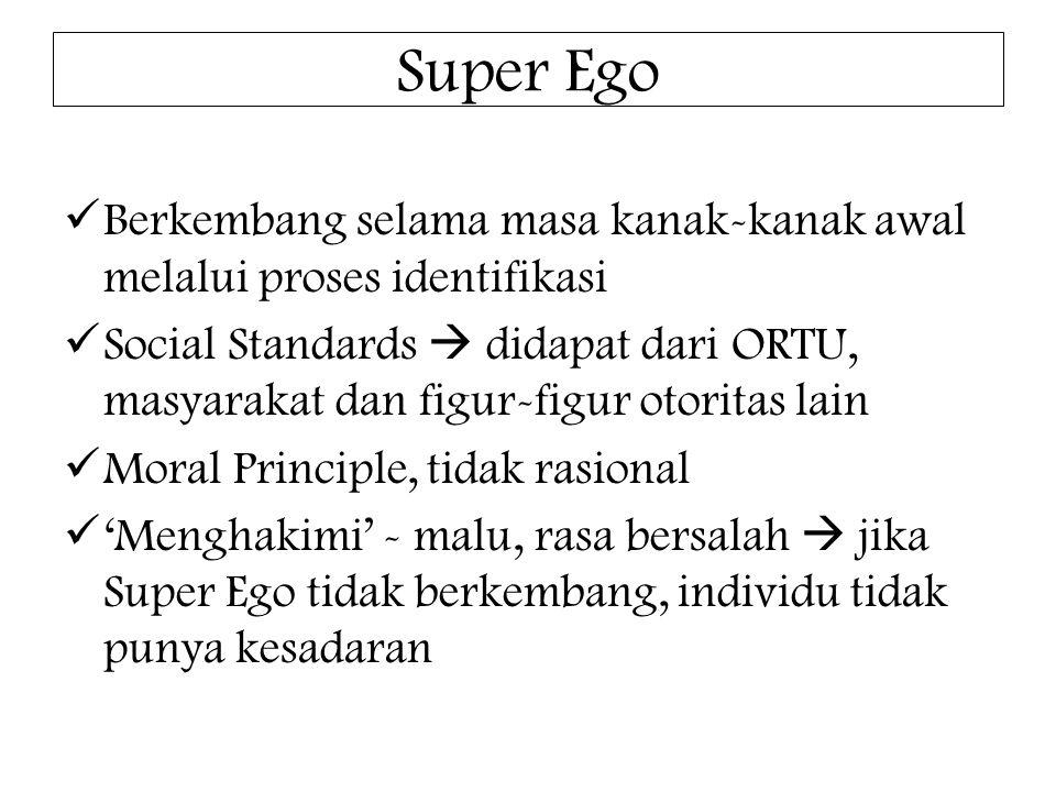 Super Ego Berkembang selama masa kanak-kanak awal melalui proses identifikasi Social Standards  didapat dari ORTU, masyarakat dan figur-figur otoritas lain Moral Principle, tidak rasional 'Menghakimi' - malu, rasa bersalah  jika Super Ego tidak berkembang, individu tidak punya kesadaran