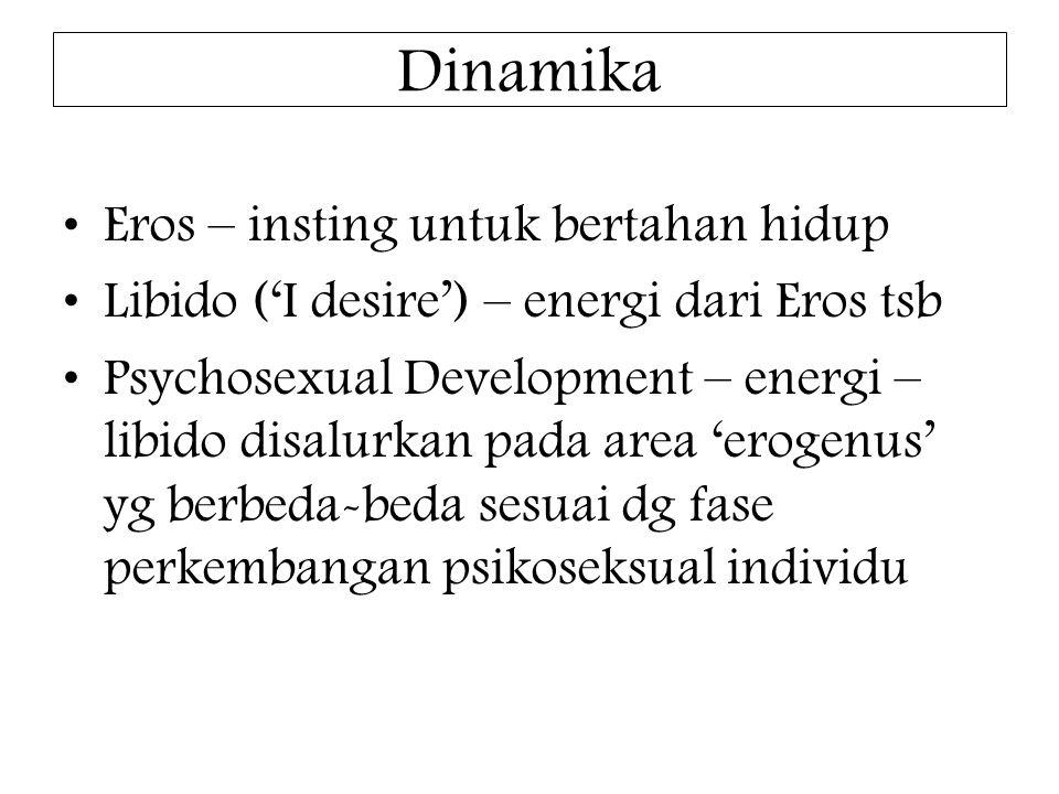Dinamika Eros – insting untuk bertahan hidup Libido ('I desire') – energi dari Eros tsb Psychosexual Development – energi – libido disalurkan pada area 'erogenus' yg berbeda-beda sesuai dg fase perkembangan psikoseksual individu