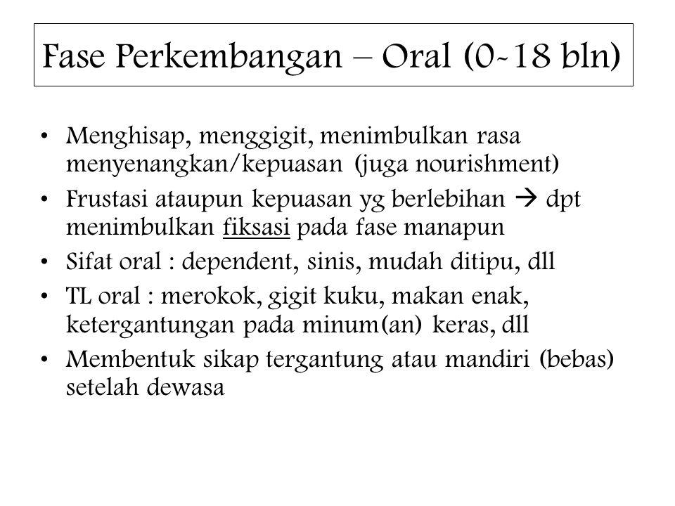 Fase Perkembangan – Oral (0-18 bln) Menghisap, menggigit, menimbulkan rasa menyenangkan/kepuasan (juga nourishment) Frustasi ataupun kepuasan yg berlebihan  dpt menimbulkan fiksasi pada fase manapun Sifat oral : dependent, sinis, mudah ditipu, dll TL oral : merokok, gigit kuku, makan enak, ketergantungan pada minum(an) keras, dll Membentuk sikap tergantung atau mandiri (bebas) setelah dewasa