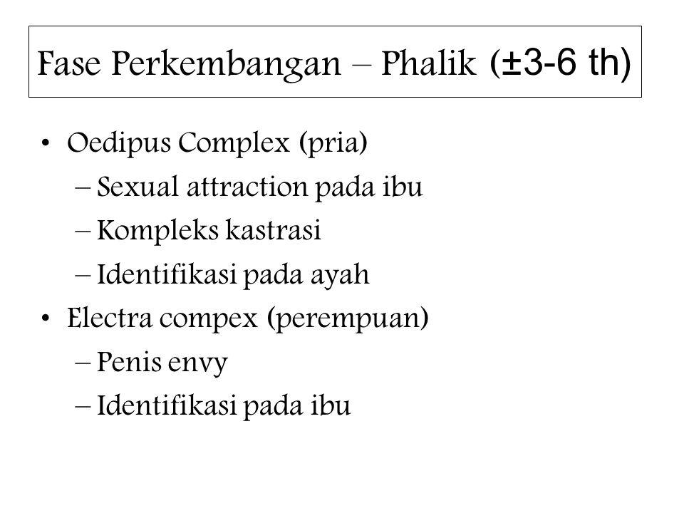 Fase Perkembangan – Phalik ( ±3-6 th) Oedipus Complex (pria) –Sexual attraction pada ibu –Kompleks kastrasi –Identifikasi pada ayah Electra compex (perempuan) –Penis envy –Identifikasi pada ibu