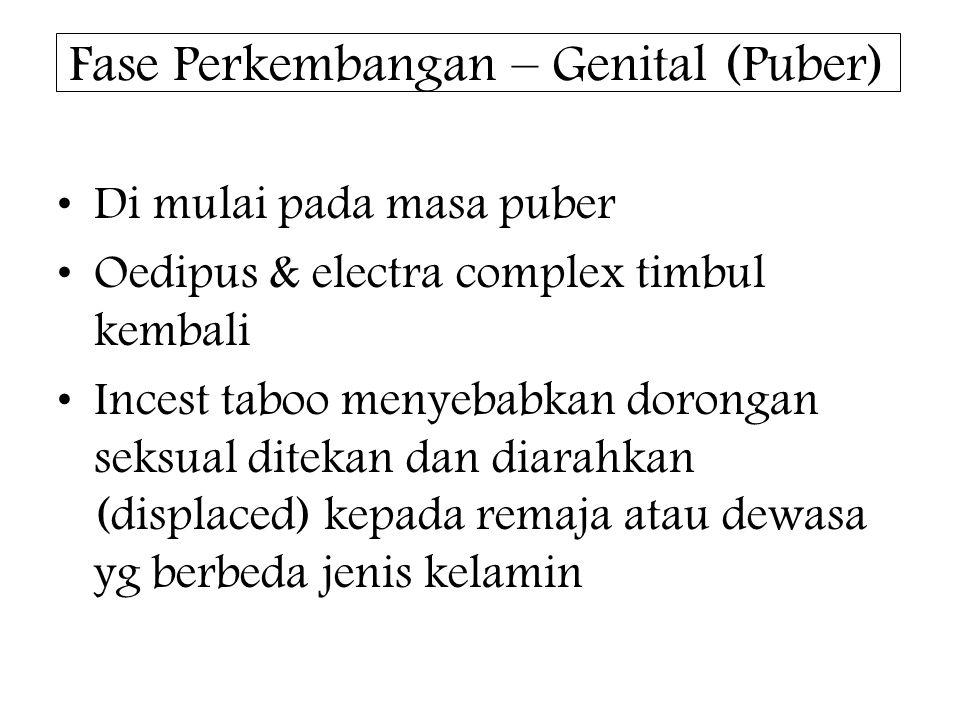Fase Perkembangan – Genital (Puber) Di mulai pada masa puber Oedipus & electra complex timbul kembali Incest taboo menyebabkan dorongan seksual ditekan dan diarahkan (displaced) kepada remaja atau dewasa yg berbeda jenis kelamin
