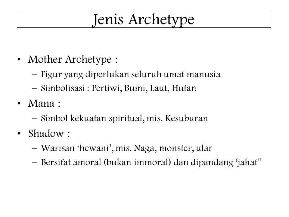 Jenis Archetype Mother Archetype : –Figur yang diperlukan seluruh umat manusia –Simbolisasi : Pertiwi, Bumi, Laut, Hutan Mana : –Simbol kekuatan spiritual, mis.