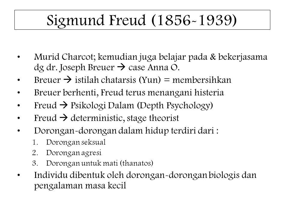 Sigmund Freud (1856-1939) Murid Charcot; kemudian juga belajar pada & bekerjasama dg dr.