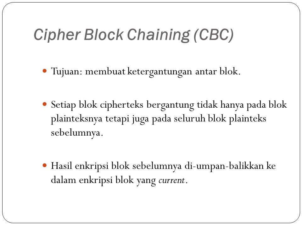 Cipher Block Chaining (CBC) Tujuan: membuat ketergantungan antar blok. Setiap blok cipherteks bergantung tidak hanya pada blok plainteksnya tetapi jug