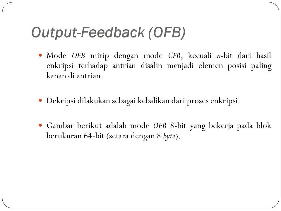 Output-Feedback (OFB) Mode OFB mirip dengan mode CFB, kecuali n-bit dari hasil enkripsi terhadap antrian disalin menjadi elemen posisi paling kanan di