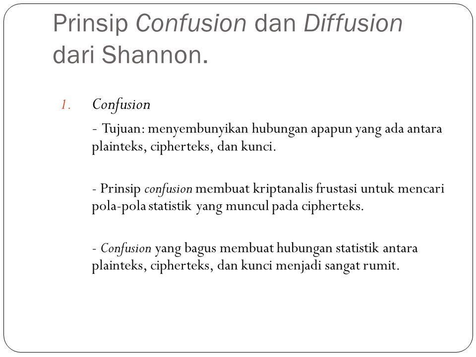 Prinsip Confusion dan Diffusion dari Shannon. 1. Confusion - Tujuan: menyembunyikan hubungan apapun yang ada antara plainteks, cipherteks, dan kunci.