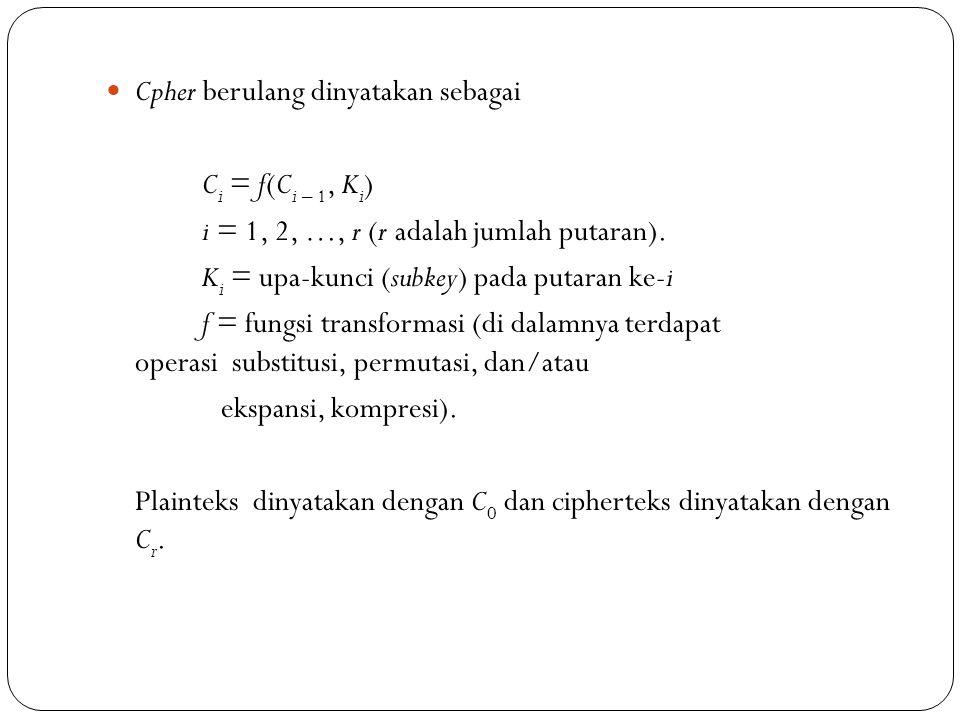 Cpher berulang dinyatakan sebagai C i = f(C i – 1, K i ) i = 1, 2, …, r (r adalah jumlah putaran). K i = upa-kunci (subkey) pada putaran ke-i f = fung