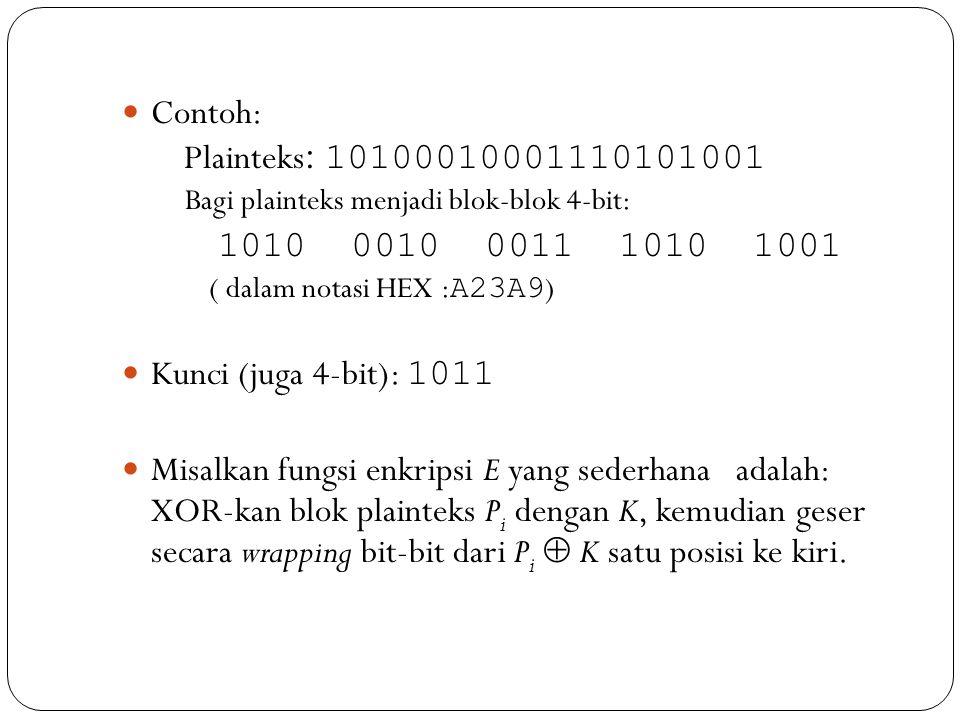 Contoh: Plainteks : 10100010001110101001 Bagi plainteks menjadi blok-blok 4-bit: 1010 0010 0011 1010 1001 ( dalam notasi HEX : A23A9 ) Kunci (juga 4-b
