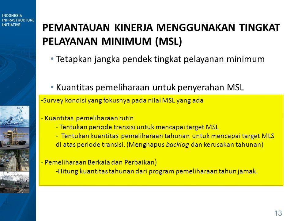 13 PEMANTAUAN KINERJA MENGGUNAKAN TINGKAT PELAYANAN MINIMUM (MSL) Tetapkan jangka pendek tingkat pelayanan minimum Kuantitas pemeliharaan untuk penyer