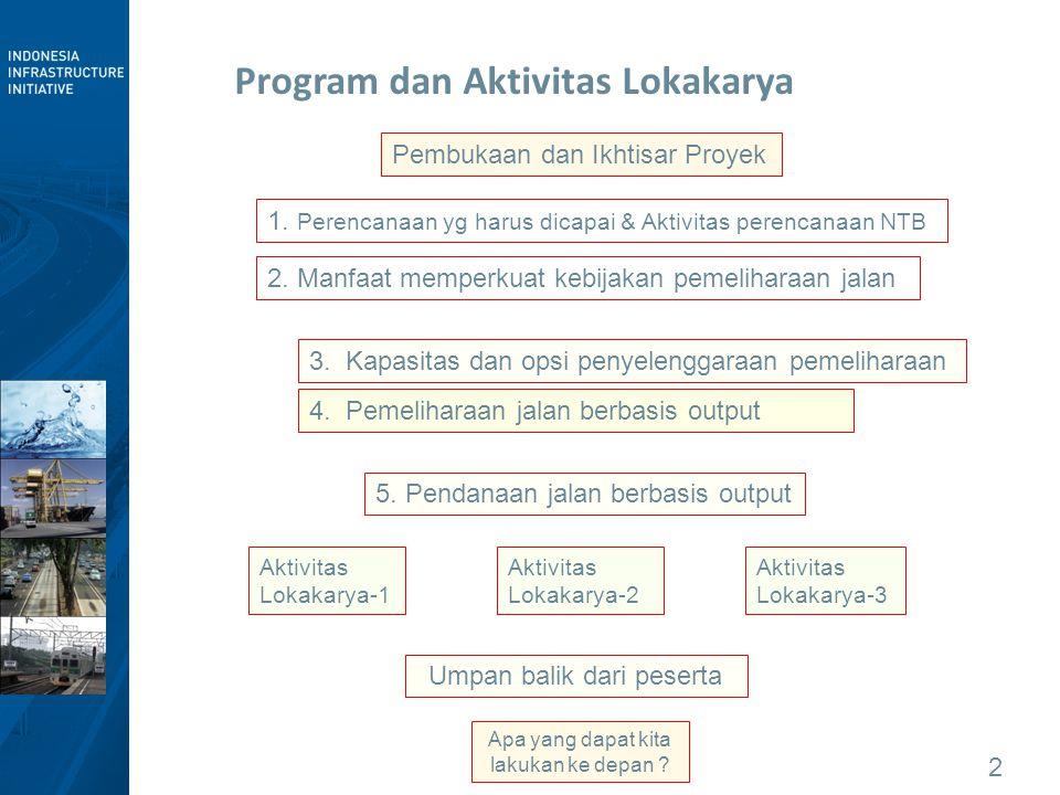2 Program dan Aktivitas Lokakarya Pembukaan dan Ikhtisar Proyek 2. Manfaat memperkuat kebijakan pemeliharaan jalan 1. Perencanaan yg harus dicapai & A