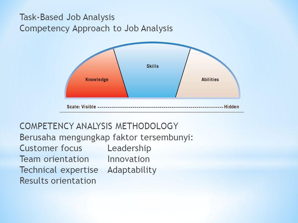 Task-Based Job Analysis Competency Approach to Job Analysis COMPETENCY ANALYSIS METHODOLOGY Berusaha mengungkap faktor tersembunyi: Customer focus Lea