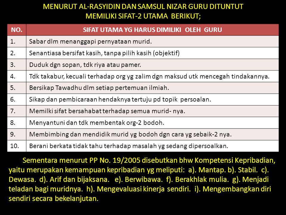 MENURUT AL-RASYIDIN DAN SAMSUL NIZAR GURU DITUNTUT MEMILIKI SIFAT-2 UTAMA BERIKUT; Sementara menurut PP No. 19/2005 disebutkan bhw Kompetensi Kepribad