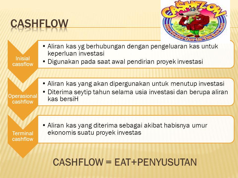 Inisial cassflow Aliran kas yg berhubungan dengan pengeluaran kas untuk keperluan investasi Digunakan pada saat awal pendirian proyek investasi Operas