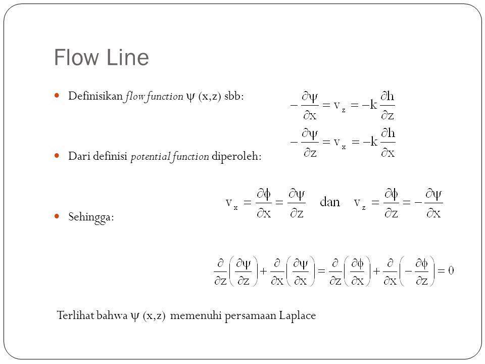 Flow Line Definisikan flow function  (x,z) sbb: Dari definisi potential function diperoleh: Sehingga: Terlihat bahwa  (x,z) memenuhi persamaan Laplace