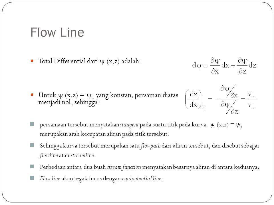Flow Line Total Differential dari  (x,z) adalah: Untuk  (x,z) =  1 yang konstan, persaman diatas menjadi nol, sehingga: persamaan tersebut menyatakan: tangent pada suatu titik pada kurva  (x,z) =  1 merupakan arah kecepatan aliran pada titik tersebut.