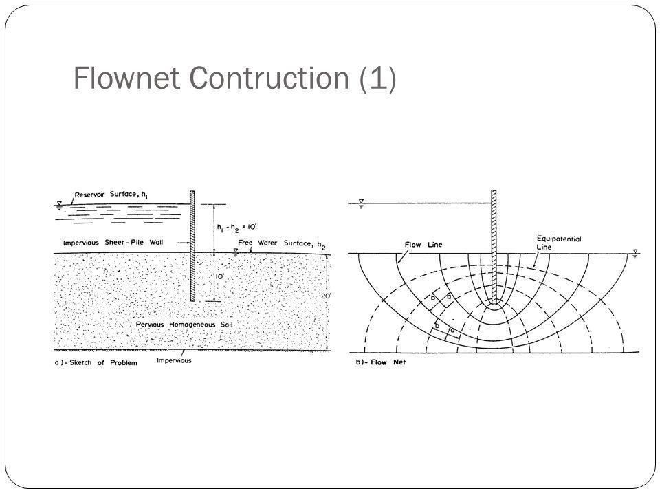 Flownet Contruction (1)