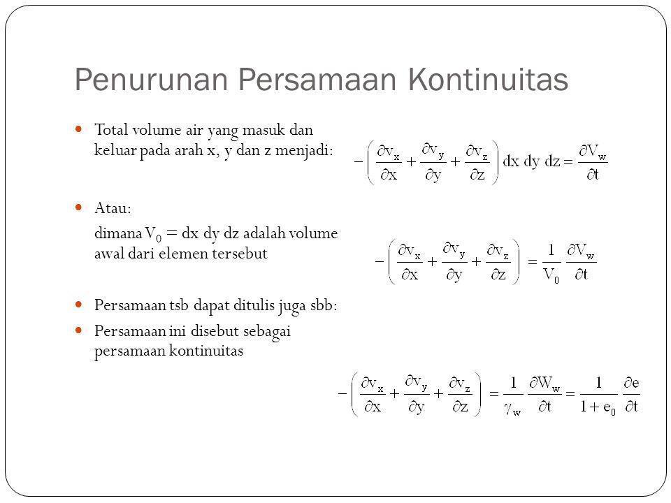 Penurunan Persamaan Kontinuitas Total volume air yang masuk dan keluar pada arah x, y dan z menjadi: Atau: dimana V 0 = dx dy dz adalah volume awal dari elemen tersebut Persamaan tsb dapat ditulis juga sbb: Persamaan ini disebut sebagai persamaan kontinuitas