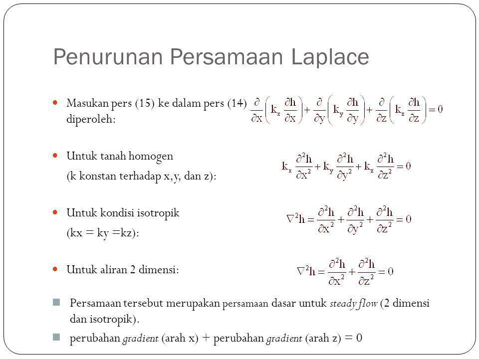 Penurunan Persamaan Laplace Masukan pers (15) ke dalam pers (14) diperoleh: Untuk tanah homogen (k konstan terhadap x,y, dan z): Untuk kondisi isotropik (kx = ky =kz): Untuk aliran 2 dimensi: Persamaan tersebut merupakan persamaan dasar untuk steady flow (2 dimensi dan isotropik).