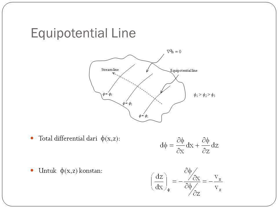 Equipotential Line Total differential dari  (x,z): Untuk  (x,z) konstan: Stream line  =  3  =  2  =  1  1 >  2 >  3   h = 0 Equipotential line