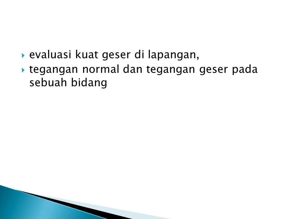 Orientasi Bidang Runtuh Y cc cc cc  GL  c +  90+   45 +  /2 Failure plane oriented at 45 +  /2 to horizontal 45 +  /2 Y