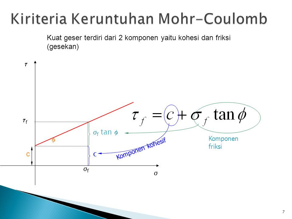 7 Kuat geser terdiri dari 2 komponen yaitu kohesi dan friksi (gesekan) ff ff    c  f tan  c Komponen kohesif Komponen friksi
