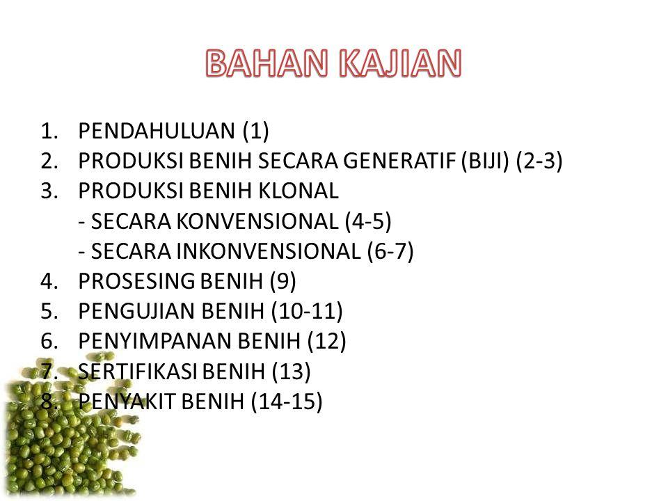 1.PENDAHULUAN (1) 2.PRODUKSI BENIH SECARA GENERATIF (BIJI) (2-3) 3.PRODUKSI BENIH KLONAL - SECARA KONVENSIONAL (4-5) - SECARA INKONVENSIONAL (6-7) 4.P
