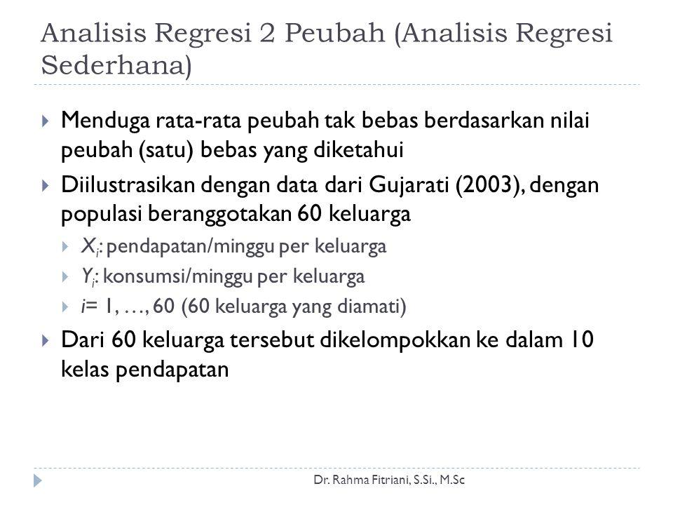 Analisis Regresi 2 Peubah (Analisis Regresi Sederhana)  Menduga rata-rata peubah tak bebas berdasarkan nilai peubah (satu) bebas yang diketahui  Diilustrasikan dengan data dari Gujarati (2003), dengan populasi beranggotakan 60 keluarga  X i : pendapatan/minggu per keluarga  Y i : konsumsi/minggu per keluarga  i= 1, …, 60 (60 keluarga yang diamati)  Dari 60 keluarga tersebut dikelompokkan ke dalam 10 kelas pendapatan Dr.