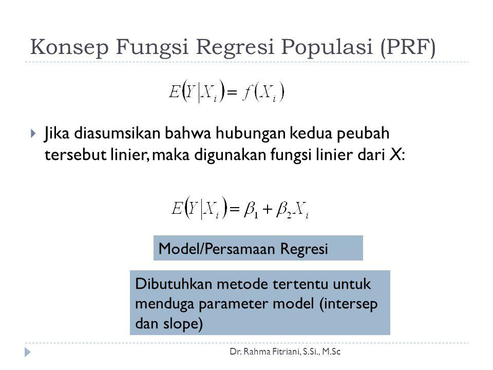 Konsep Fungsi Regresi Populasi (PRF) Dr.